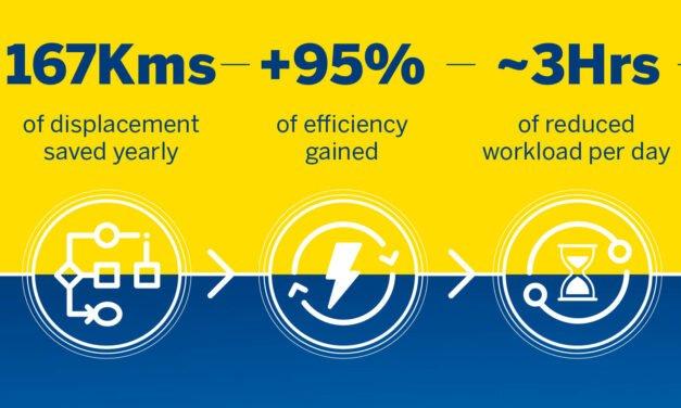Antes do Colibrí™ e depois do Colibrí™ Veja o ganho em eficiência